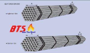 ống thép mạ kẽm seah